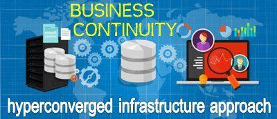 Recuperación de desastres y continuidad del Negocio en pequeñas empresas