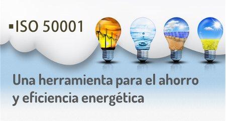 ISO 50001 estructura
