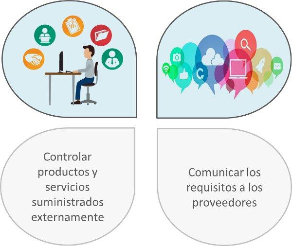 8.4 Control de los productos y servicios suministrados externamente