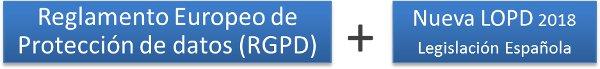 RGPD + Legislación Española