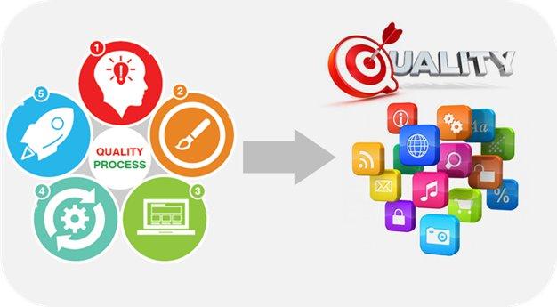 ISO 15504 calidad de los procesos de desarrollo