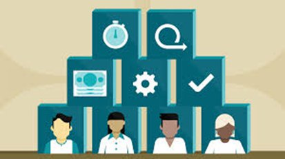 Modelo Madurez organizacional ISO/IEC 15504 como alternativa modelo CMMI