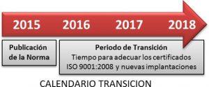 calendario_transicion_iso_9001_2015