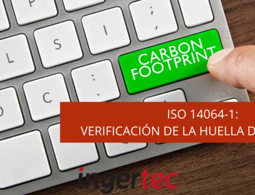 ISO 14064-1: Verificación de la Huella de Carbono